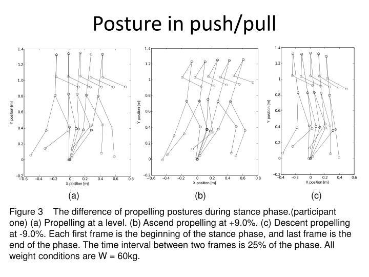 Posture in push/pull