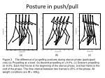 posture in push pull
