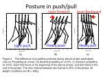 posture in push pull1