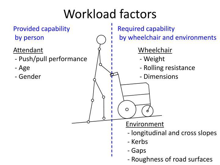 Workload factors