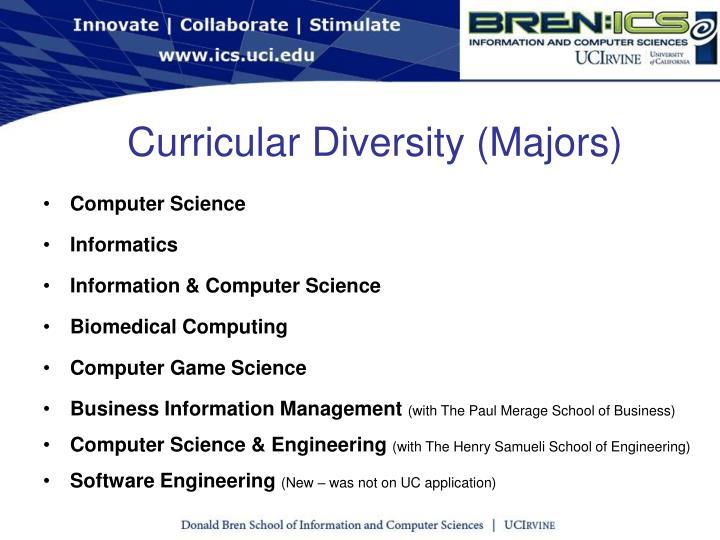 Curricular Diversity (Majors)