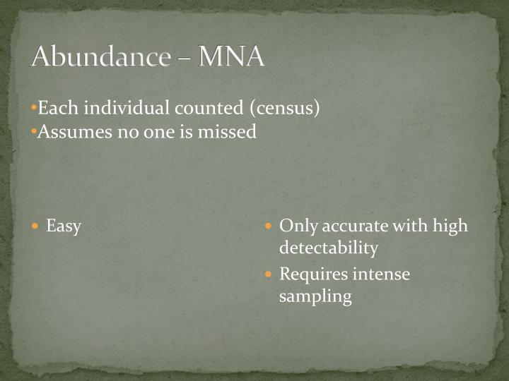 Abundance – MNA