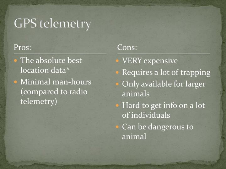 GPS telemetry