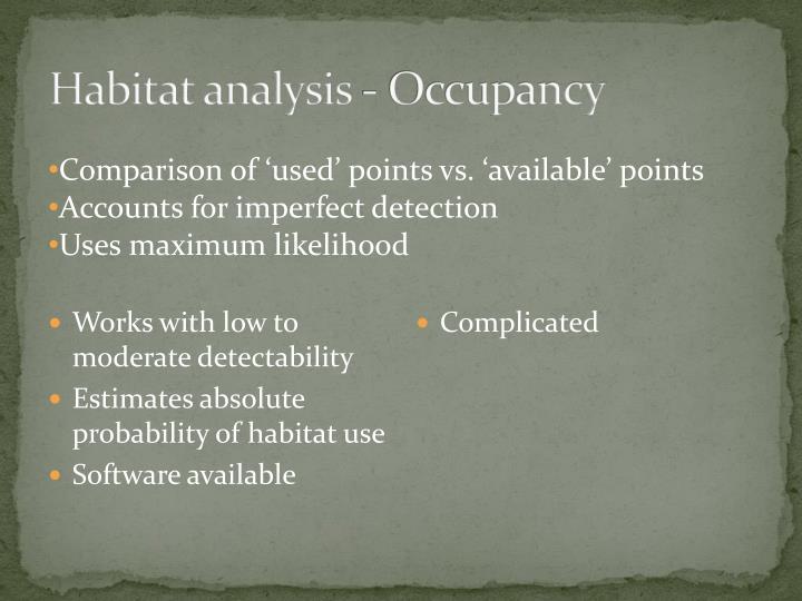 Habitat analysis - Occupancy