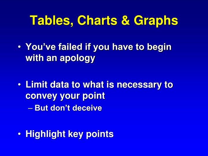 Tables, Charts & Graphs