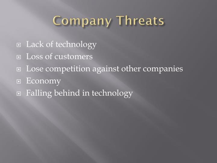 Company Threats