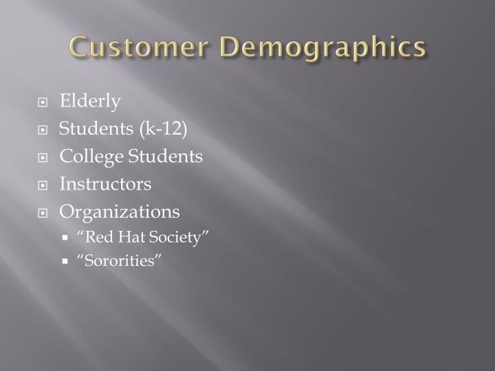 Customer Demographics