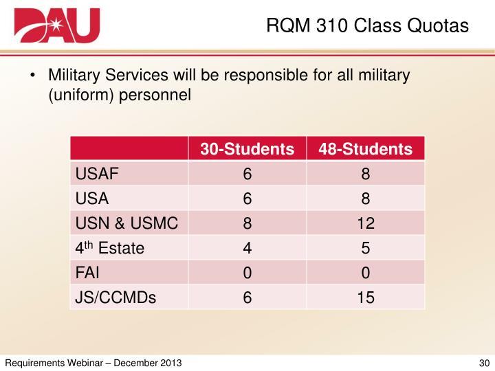 RQM 310 Class Quotas