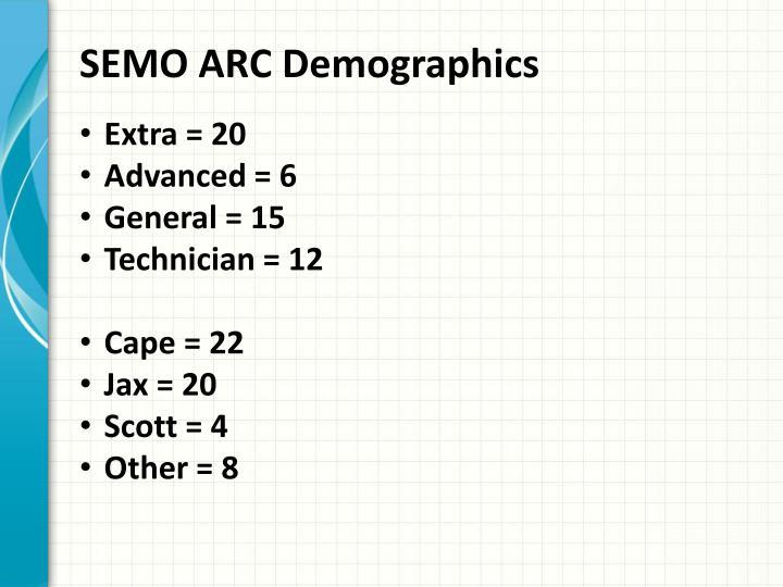 SEMO ARC Demographics
