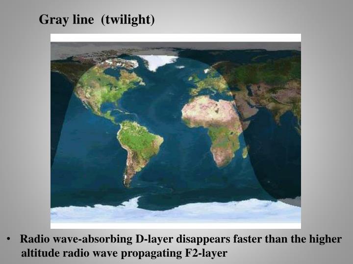 Gray line  (twilight)