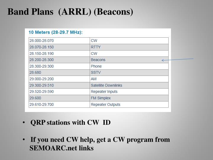 Band Plans  (ARRL) (Beacons)