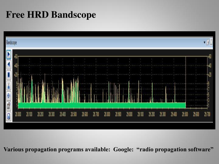 Free HRD Bandscope