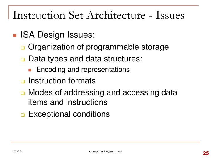 Instruction Set Architecture - Issues