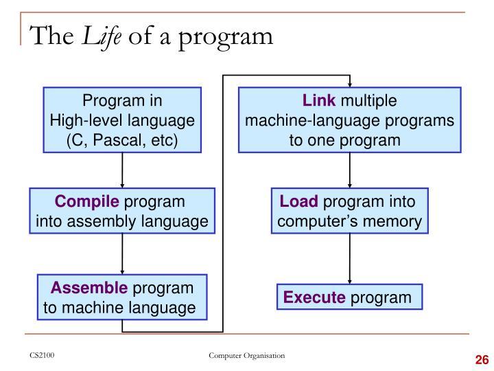 Program in