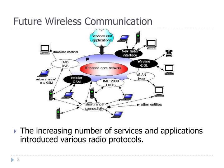 Future Wireless Communication