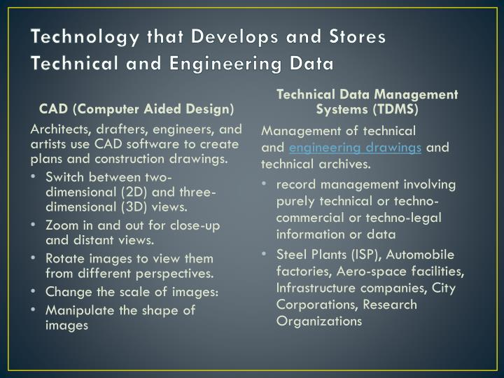 Technology that Develops and Stores Technical and Engineering Data