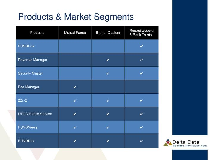 Products & Market Segments