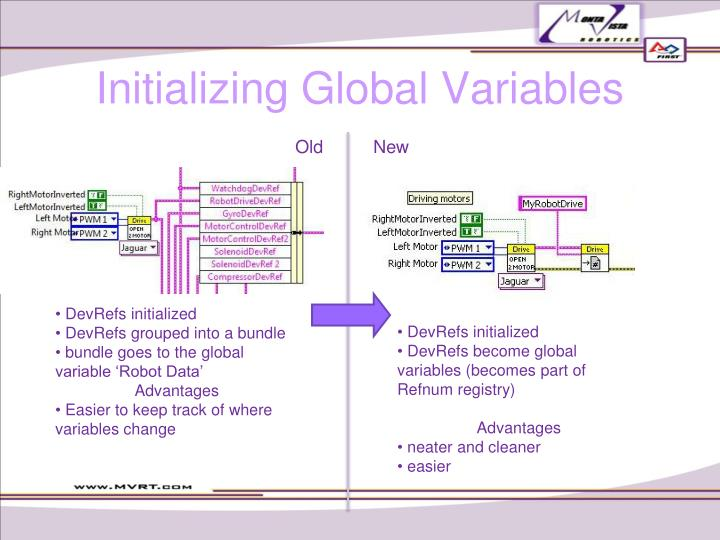 Initializing Global Variables
