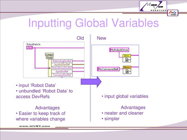 Inputting Global Variables