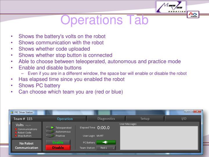 Operations Tab