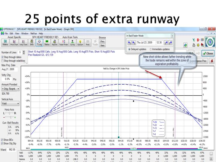 25 points of extra runway