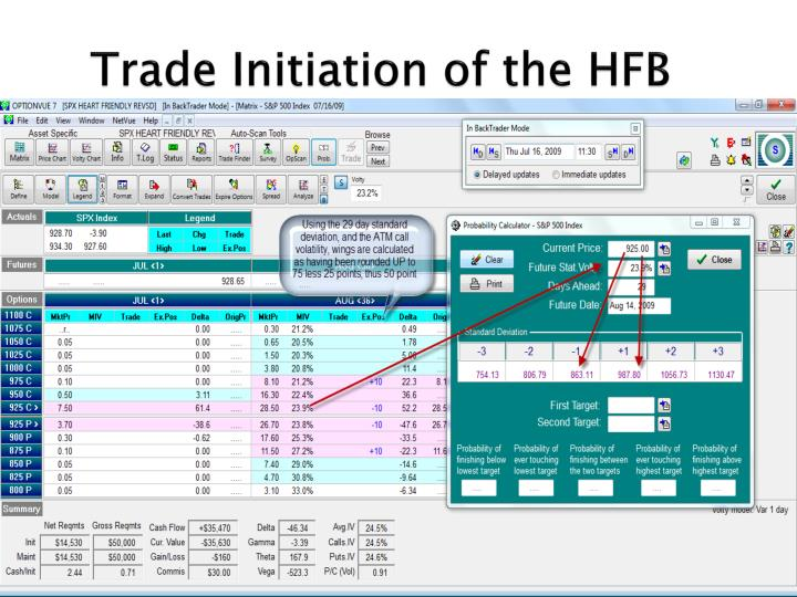 Trade Initiation of the HFB