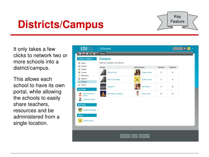 Districts/Campus