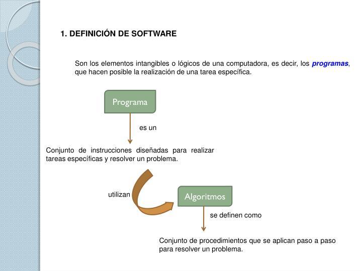1. DEFINICIÓN DE SOFTWARE
