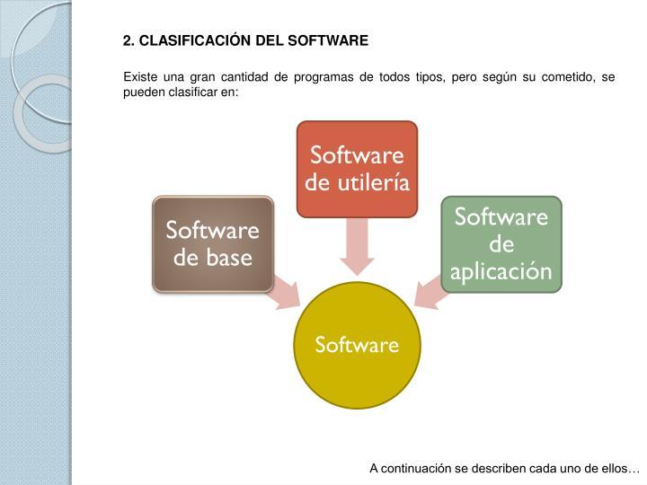 2. CLASIFICACIÓN DEL SOFTWARE