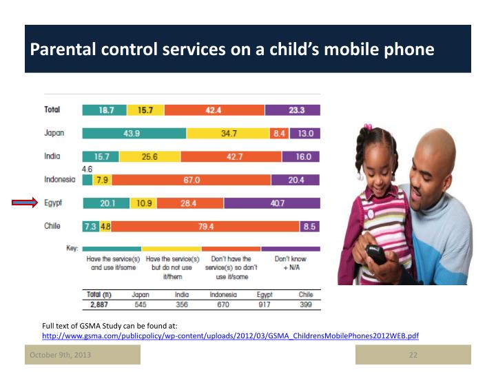 Parental control services on a child's mobile phone