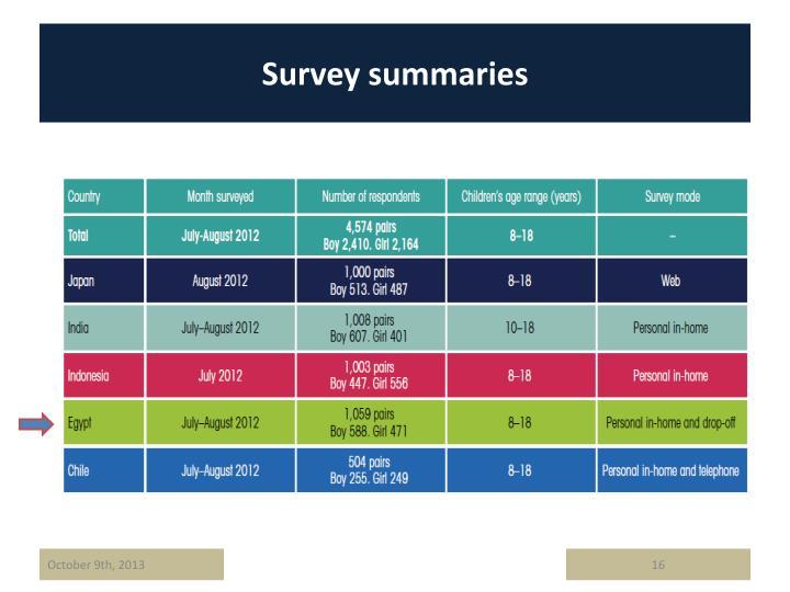 Survey summaries