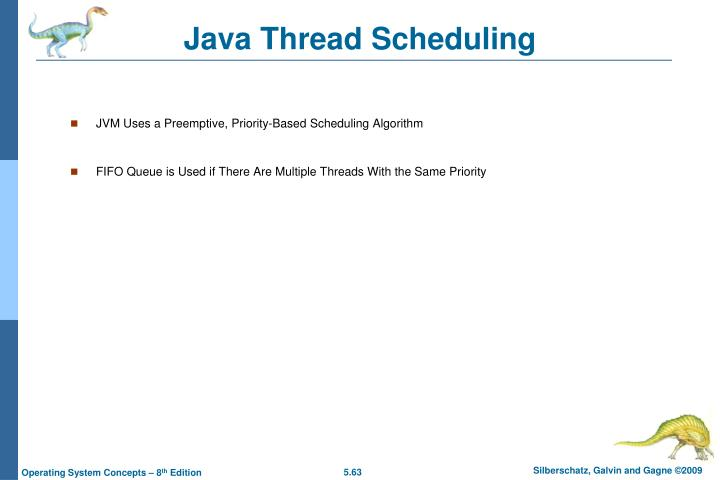Java Thread Scheduling