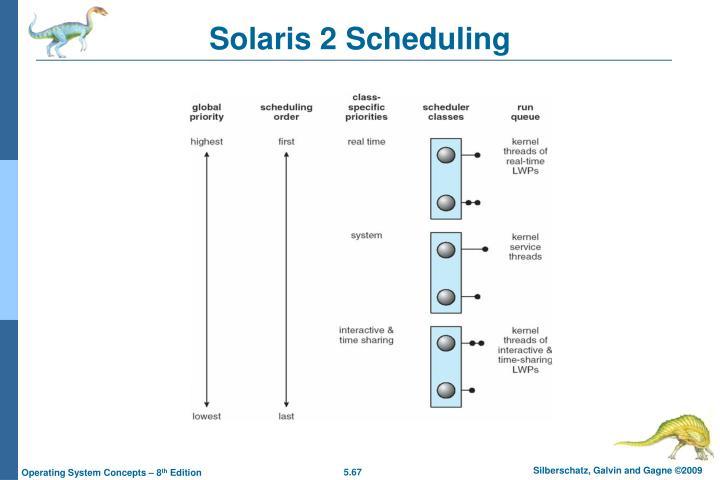 Solaris 2 Scheduling
