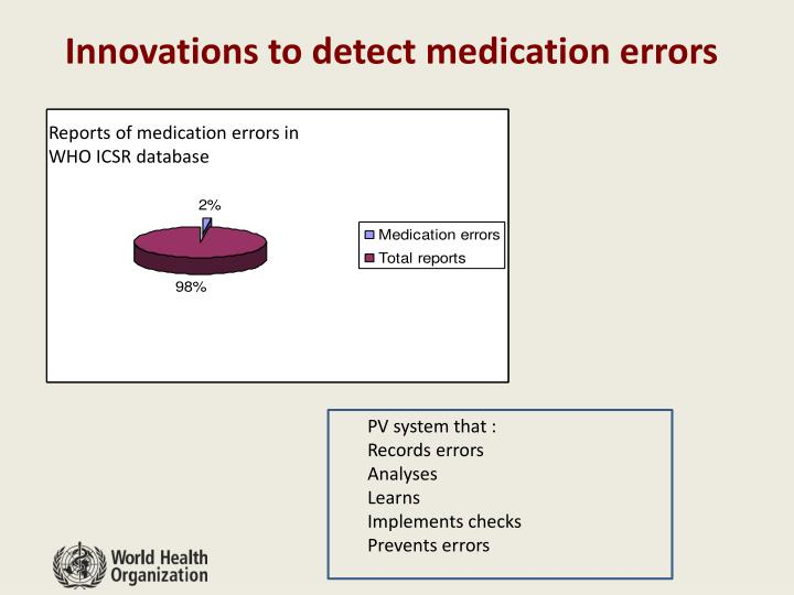 Innovations to detect medication errors