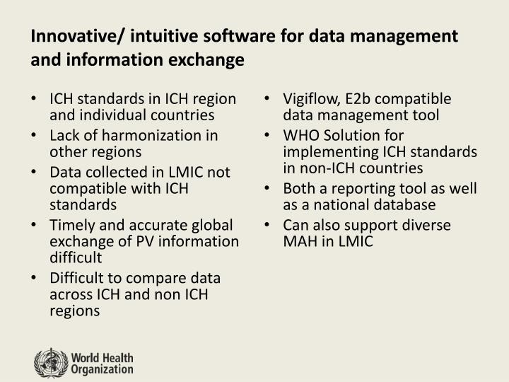 Innovative/ intuitive software for data management and information exchange