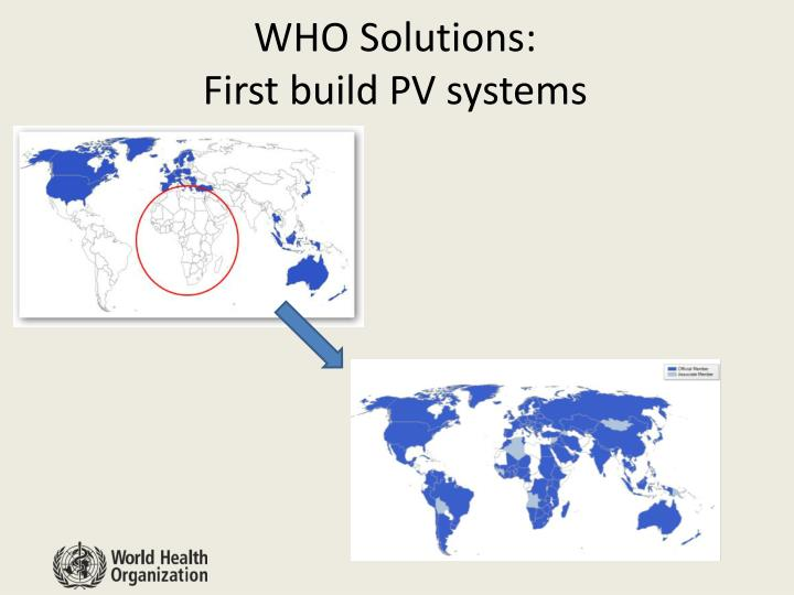 WHO Solutions: