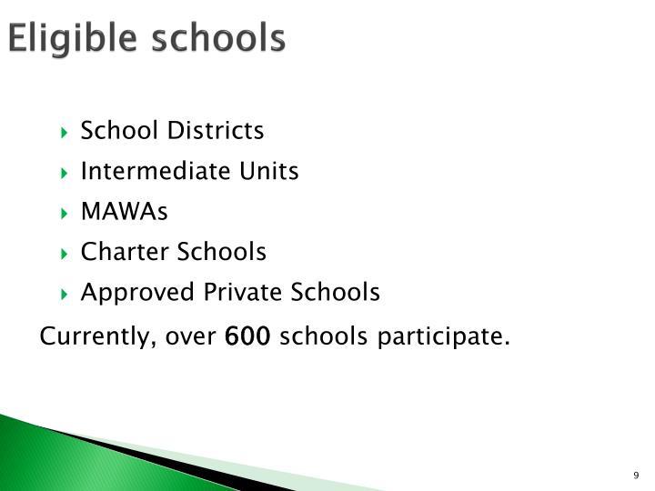 Eligible schools