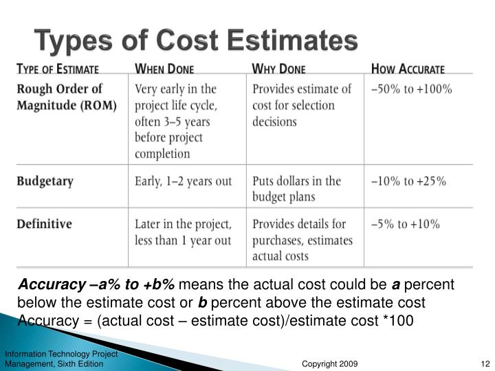 classification of cost essay More essay examples on accounting rubric what is management accounting throughout history humans were producing goods a trade among them often involve barter and sharing.