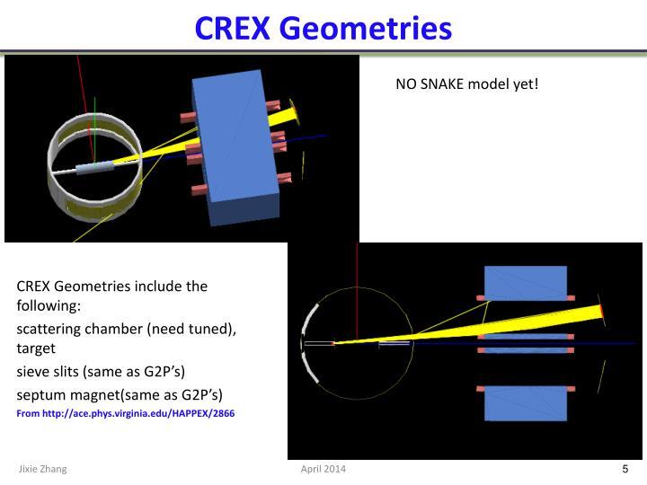 CREX Geometries