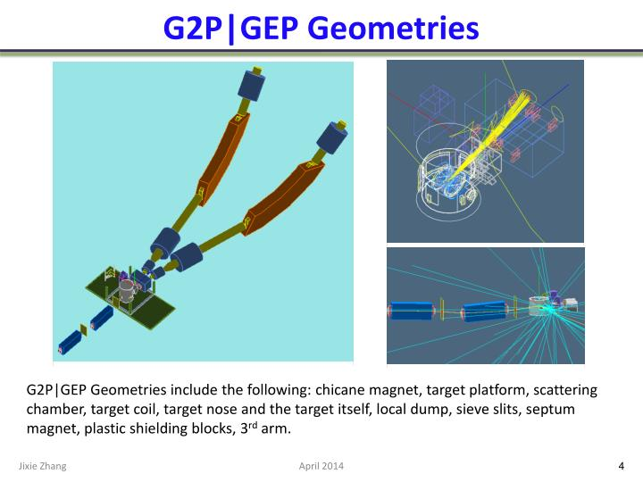 G2P|GEP Geometries