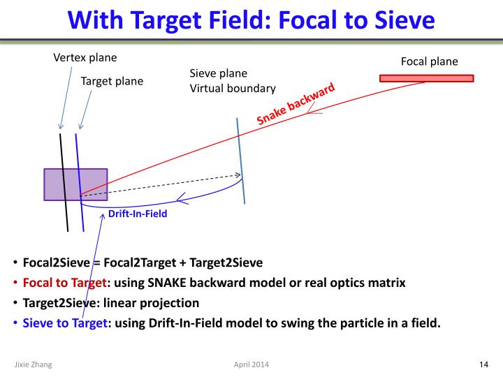 With Target Field: Focal to Sieve