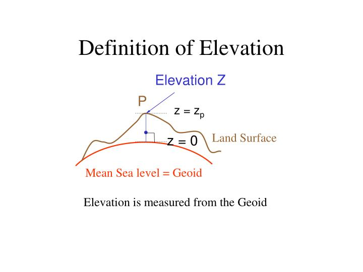 Definition of Elevation