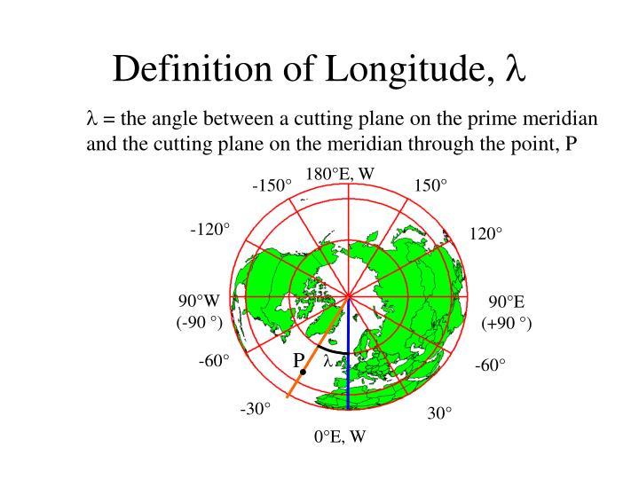 Definition of Longitude,