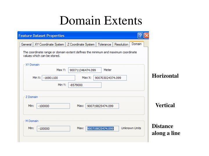 Domain Extents