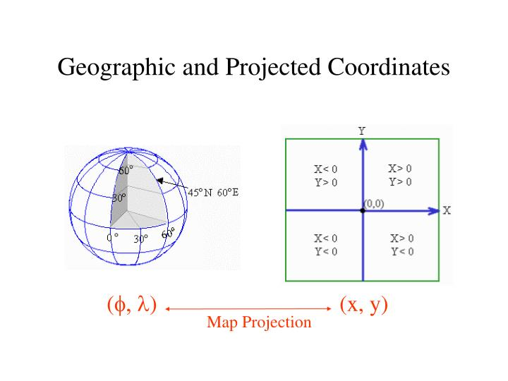 Geographic and Projected Coordinates