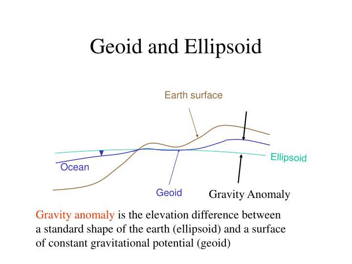 Geoid and Ellipsoid
