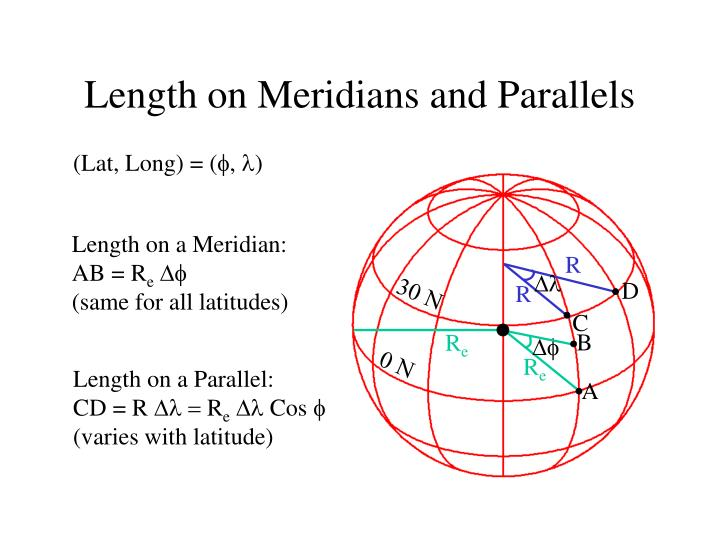 Length on Meridians and Parallels