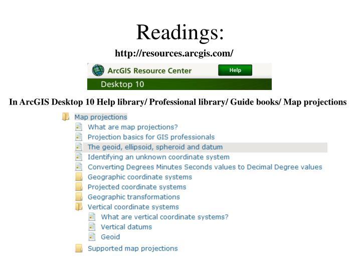 Readings: