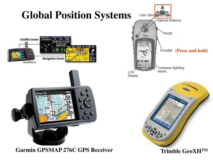 Global Position Systems
