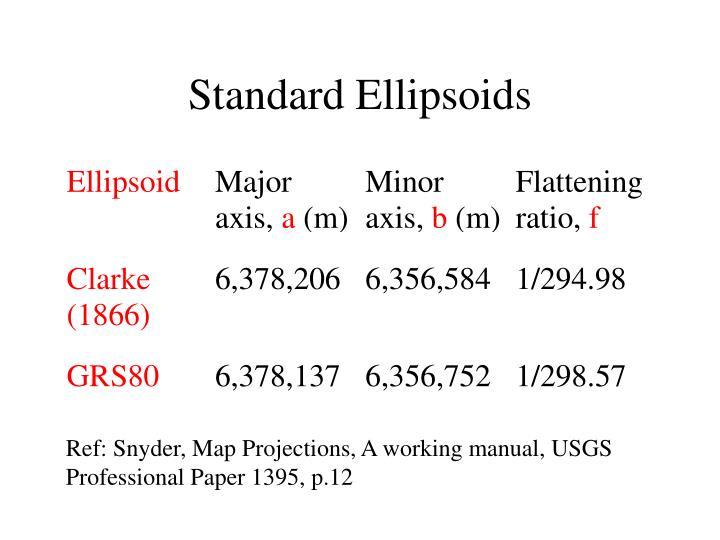 Standard Ellipsoids